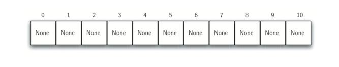 5.5.Hash查找.figure4
