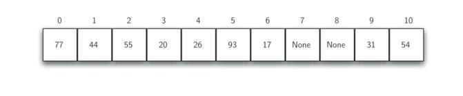 5.5.Hash查找.figure8