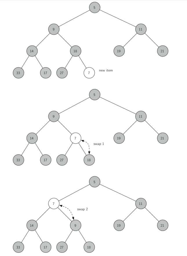 6.10.二叉堆实现.figure2-1