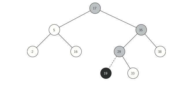 6.13.查找树实现.figure2