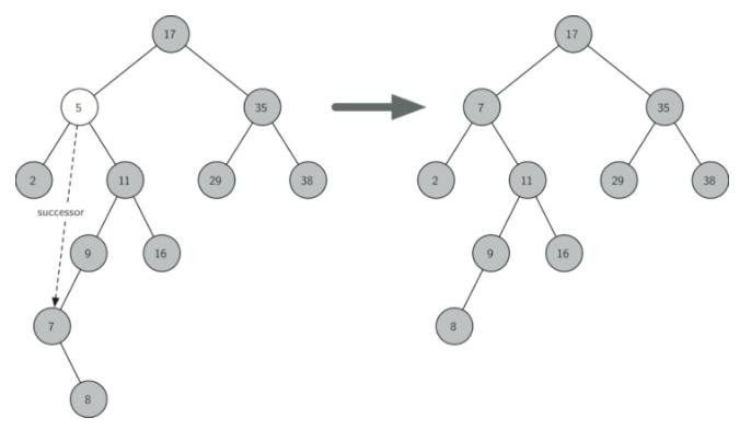 6.13.查找树实现.figure5