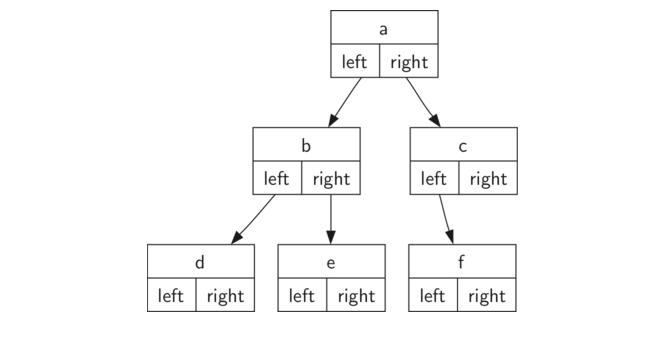 6.5.节点表示.figure2