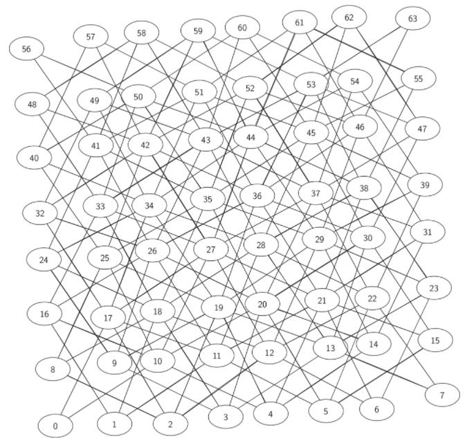 7.12.构建骑士之旅图.figure2