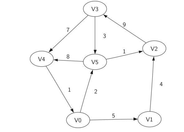 7.2.词汇和定义.figure2