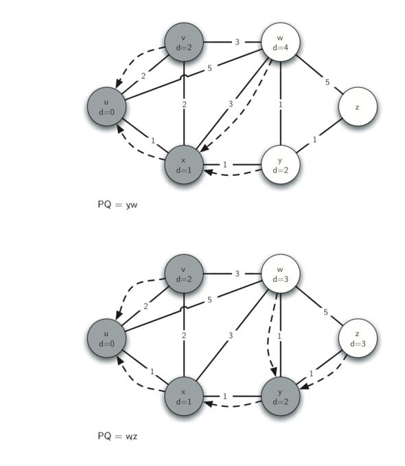 7.20.Dijkstra算法.figure4