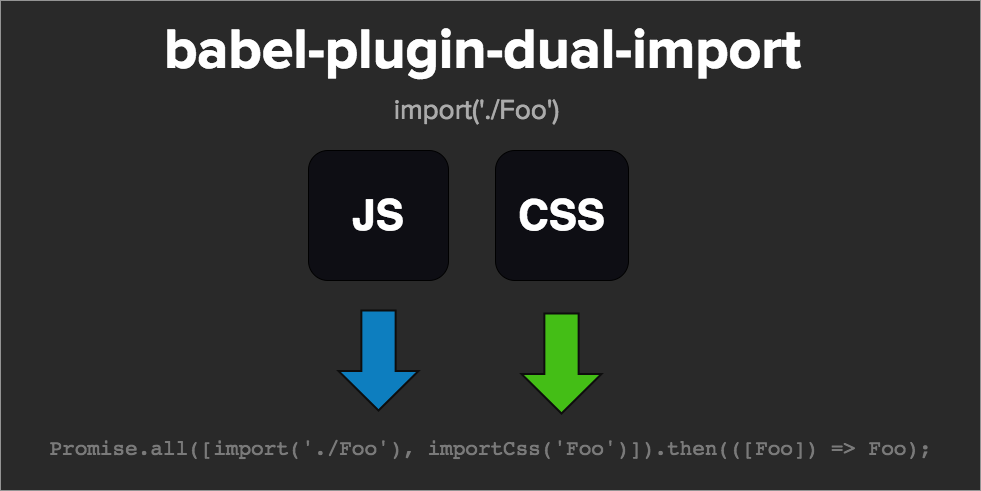 babel-plugin-dual-import diagram