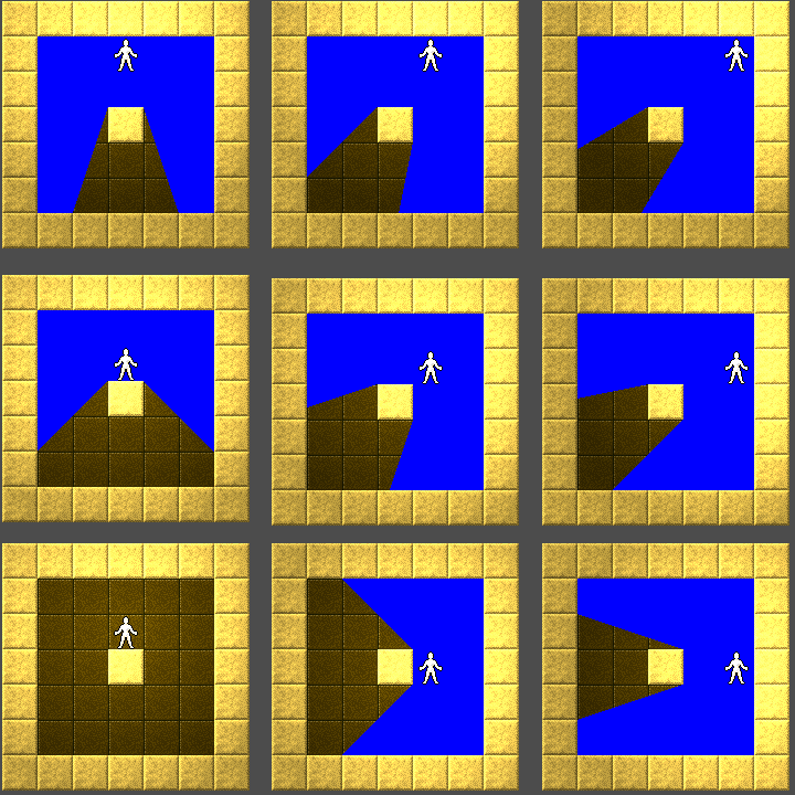 visualization of simple fov examples