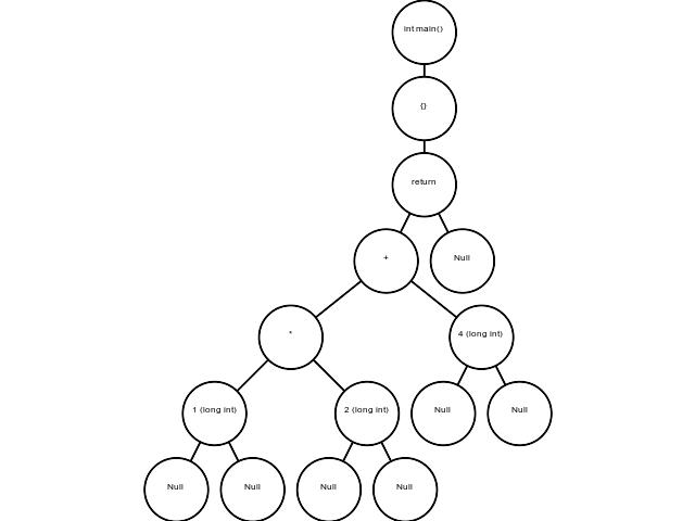 ast_graph