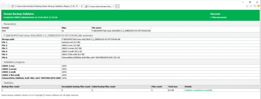 Veeam Backup Validator Report