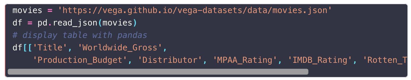 default-highlighting