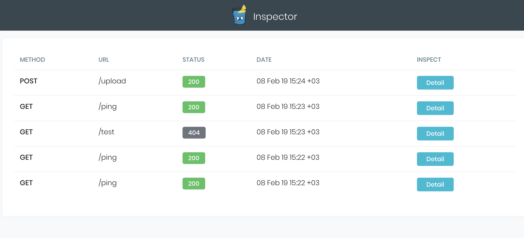 Gin Inspector HTML Preview