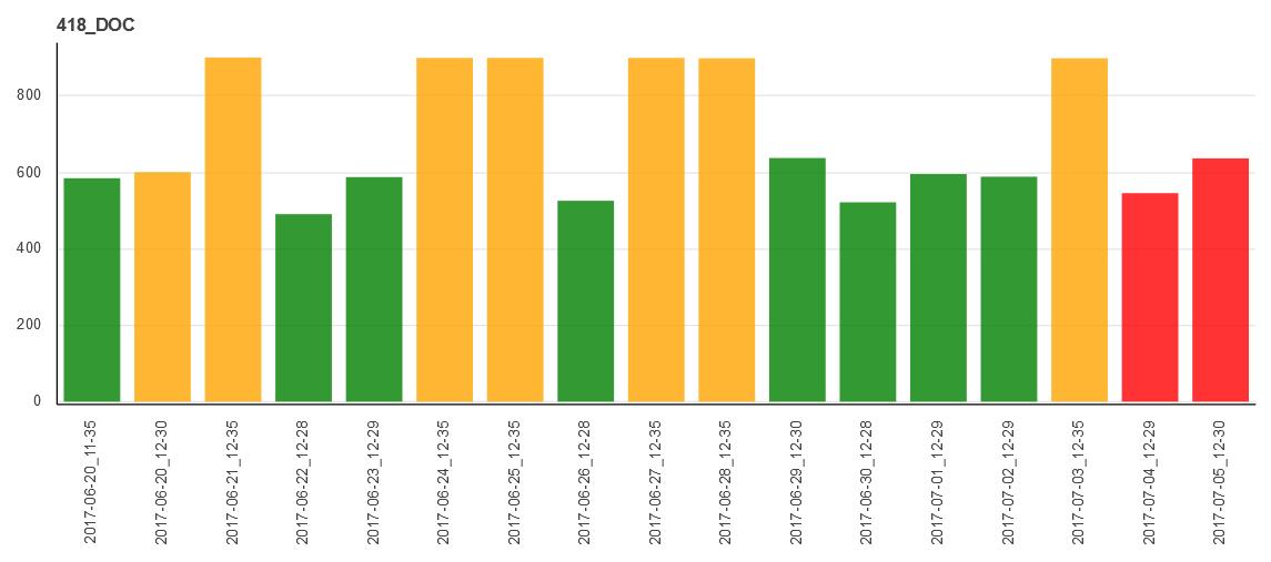 pulse_graph