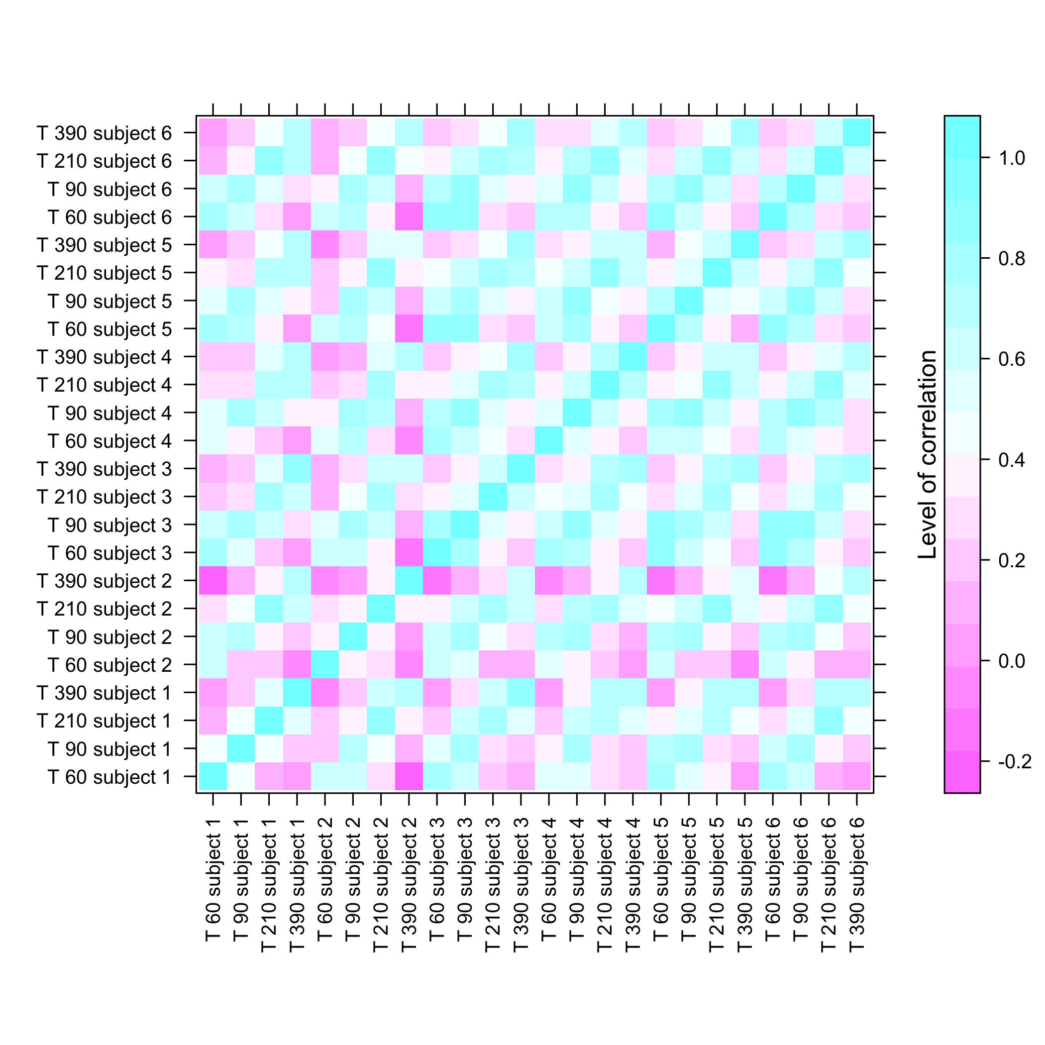 plot of chunk microselection6