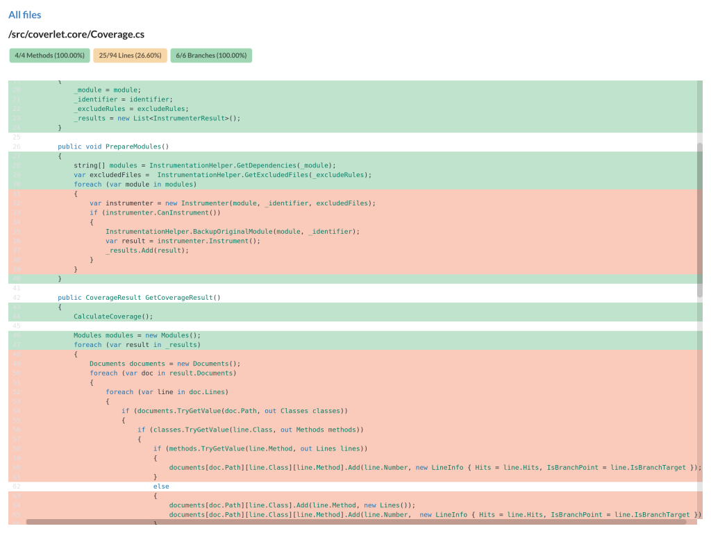 coverage-viewer - npm