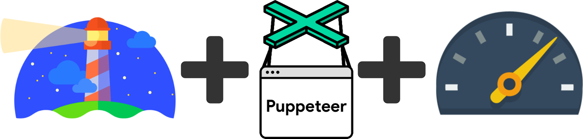 Google Lighthouse Puppeteer CLI Dashboard