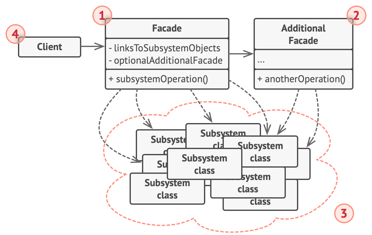 structure-indexed-2x