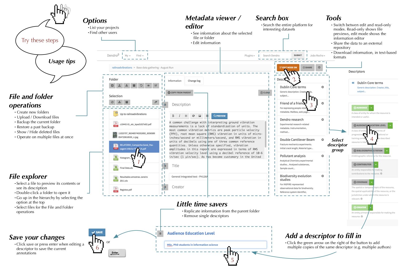 dendro user interface