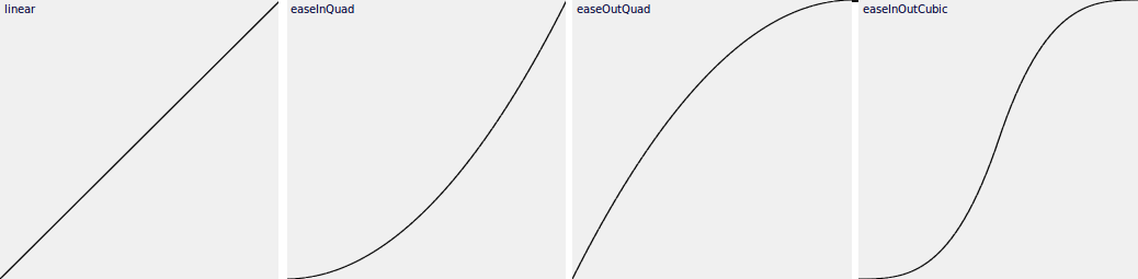 Easing examples