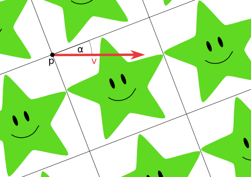 Diagram for a simple zoom-rotator