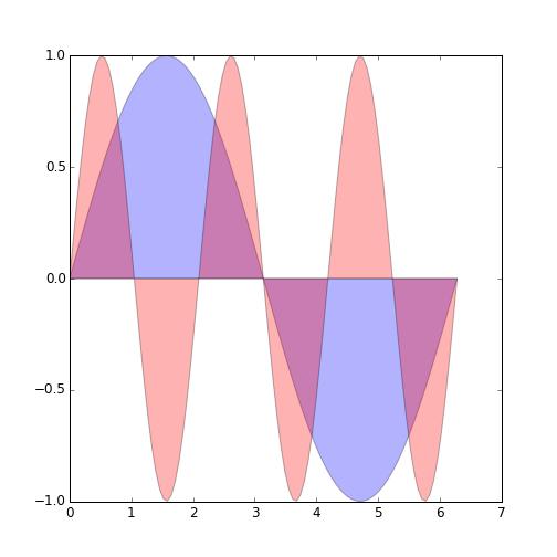 plot of chunk example1