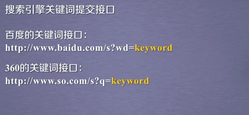 搜索引擎关键词提交接口