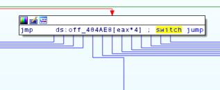 Figure 5: Switch jumptable use