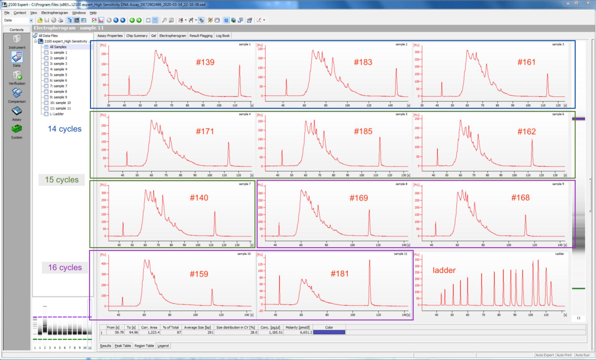 2020-03-14_quantseq-juvenile_dsDNA-libraries-peaks