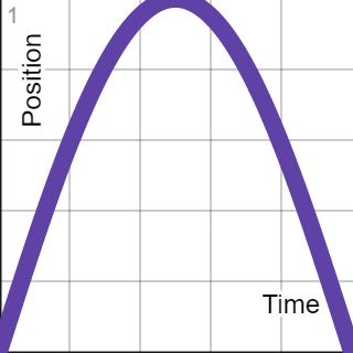 df-active-lights-graph-ellipse-loop