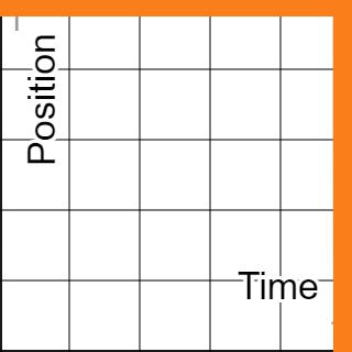 df-active-lights-graph-fixed-start