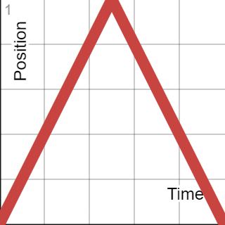 df-active-lights-graph-linear-loop