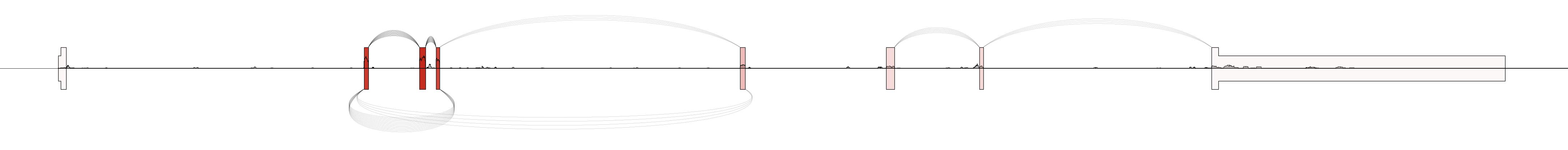 User example plot
