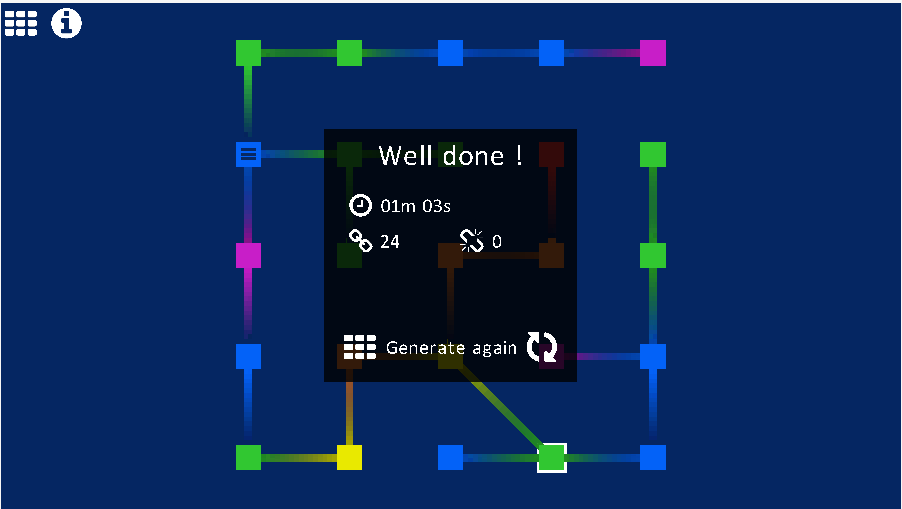 Completion of a random level
