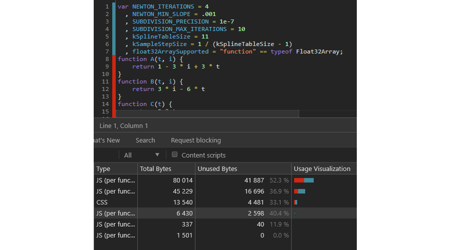 JavaScript Code Coverage