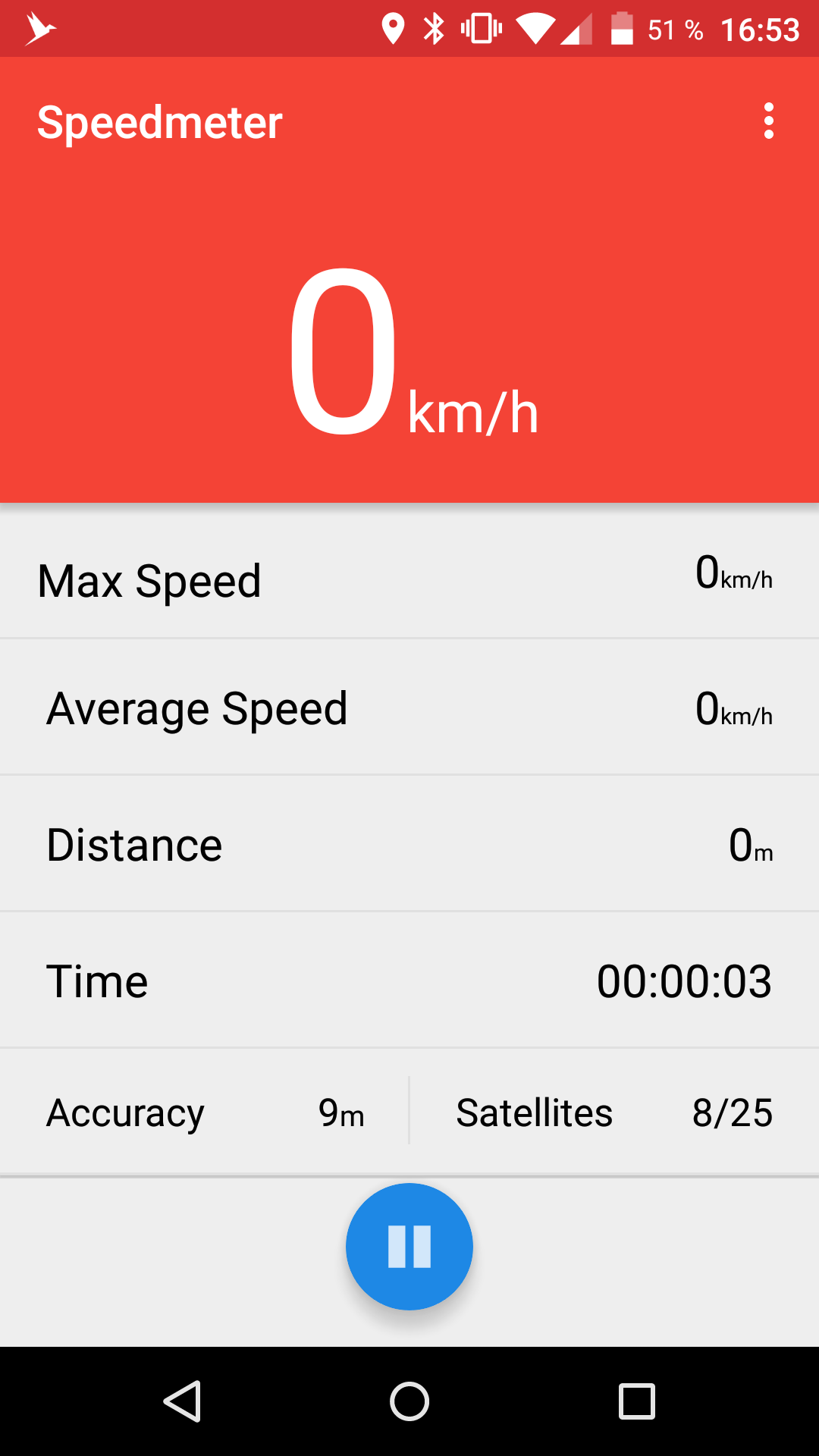 Speedmeter screenshot