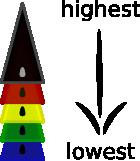 color-ranks
