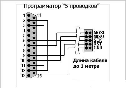 5 проводков