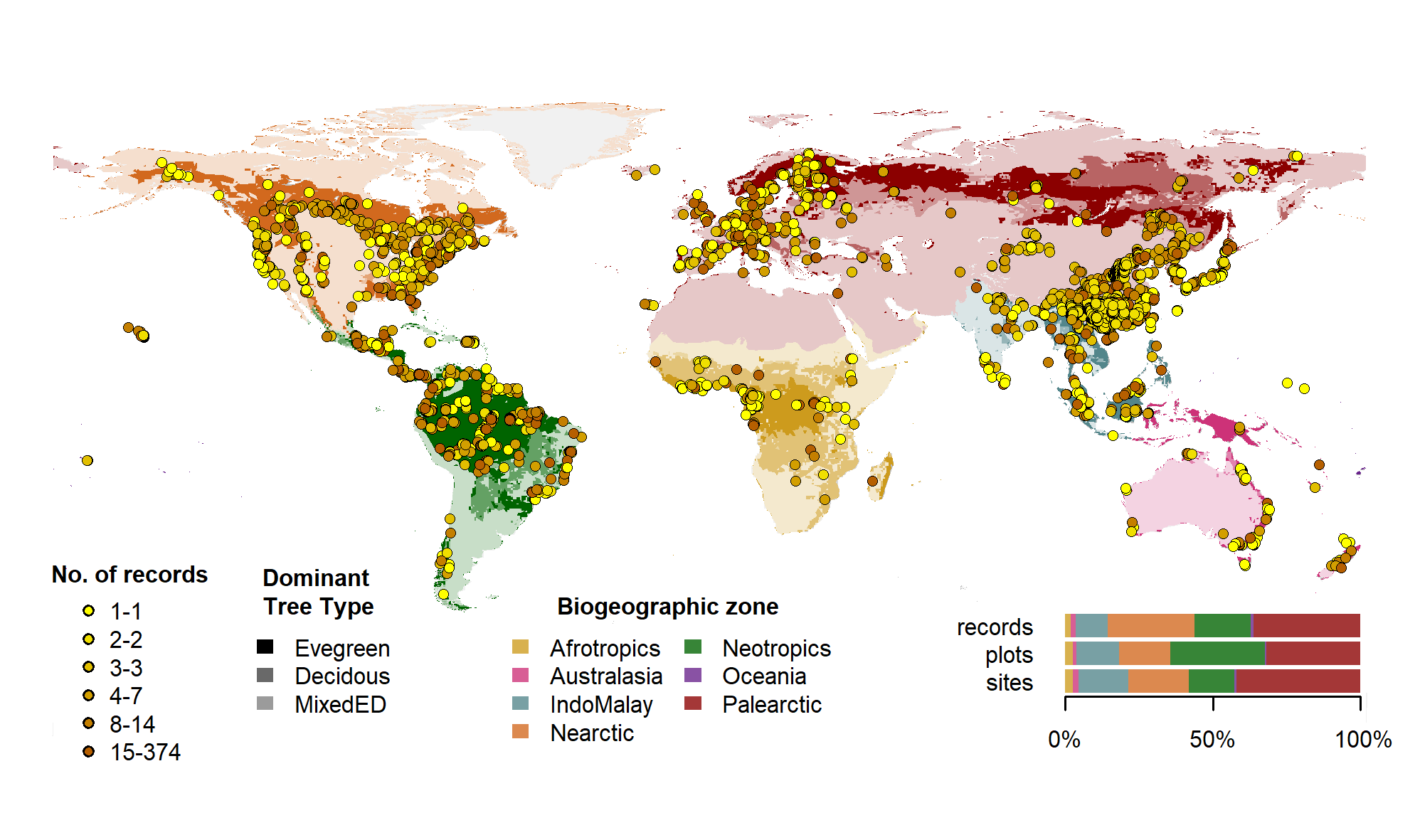 Geographical distributions of sites included in ForC-db. Symbols are colored according to the number of records from each site. Underlying map shows coverage of evergreen, deciduous, and mixed forests (from SYNMAP; Jung et al. 2006) and biogeographic zones (Olson et al. 2001). Distribution of sites, plots, and records among biogeographic zones is shown in the inset.