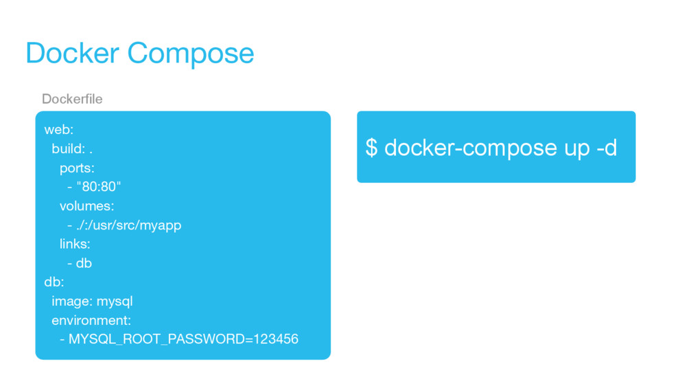Docker-compose example