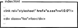 使用构建版本号query更新资源