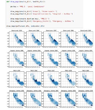 Fernando Perez: Exploring Open Data with Pandas and IPython