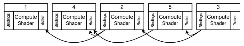 Node graph editing