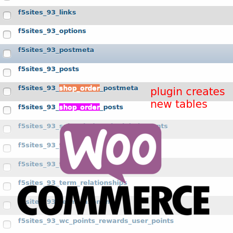 F5 Sites WooCommerce shop_orders Tables