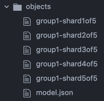 Folder organization example