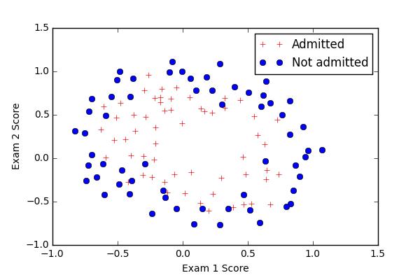 LR_data2
