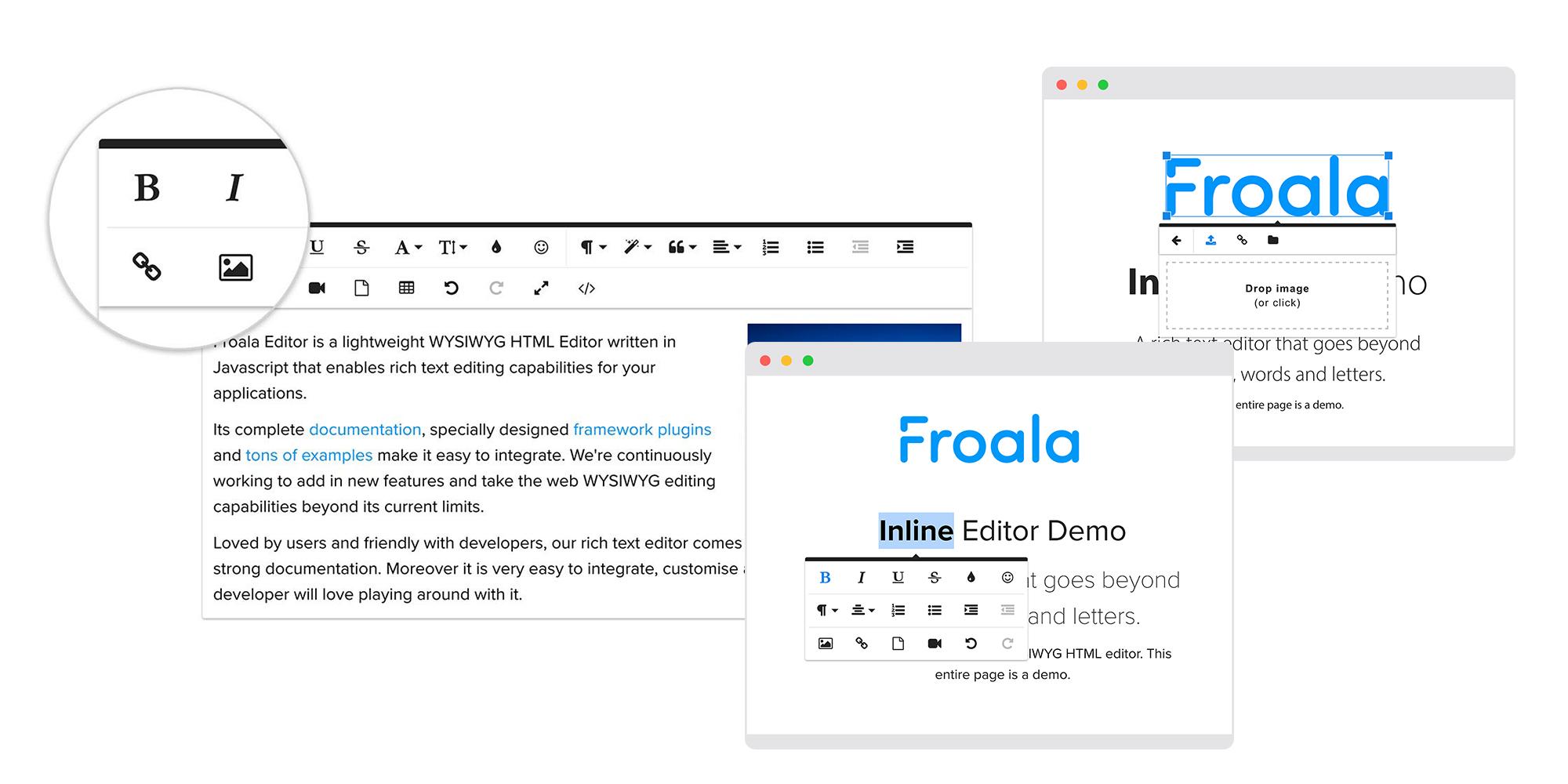 GitHub - froala/angular-froala-wysiwyg: Angular 2, 4, 5, 6