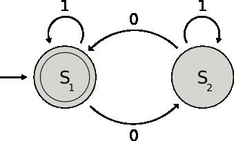 Stately.js Logo