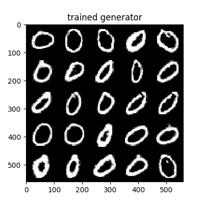 Papers With Code : Unsupervised Anomaly Detection