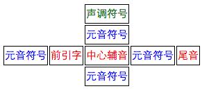 roadmap.path