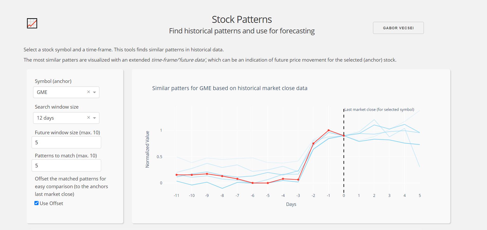 stock patterns tool