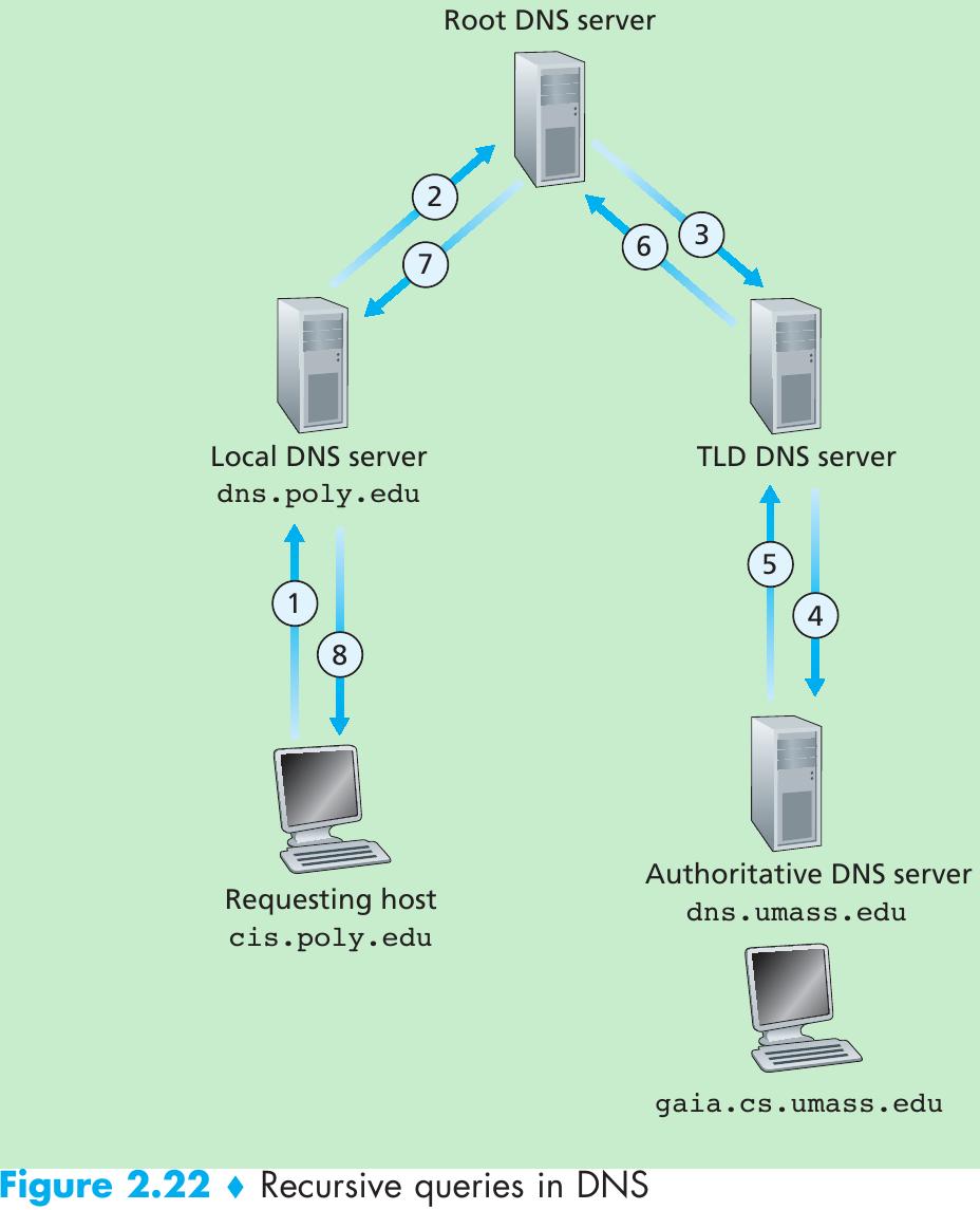reinforce internet dns secur - HD928×1145